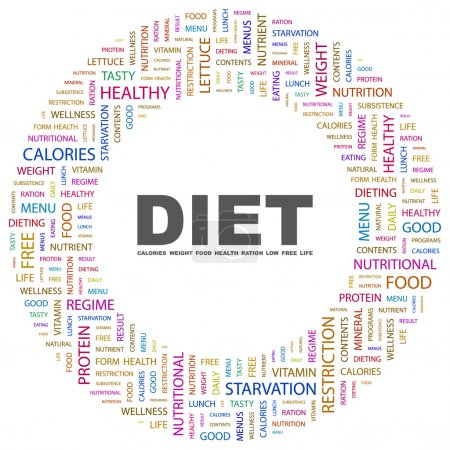 DIET. Word collage on white background
