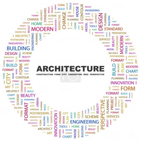 ARCHITECTURE. Word collage on white background