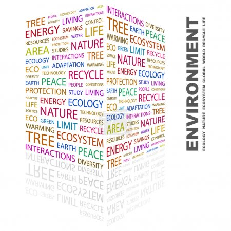 ENVIRONMENT. Word collage on white background