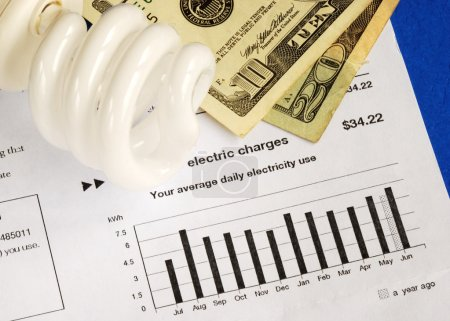 Save money by using energy savings light bulbs concepts of conservation