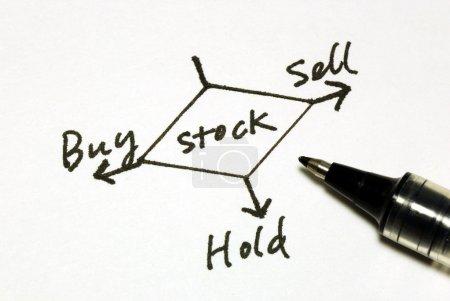 Photo pour Acheter vendre ou détenir des actions concepts de prise de décision d'investissement - image libre de droit