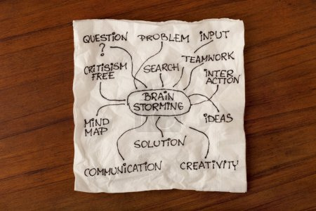 Photo pour Brainstorming nuage mot - écriture sur une serviette, fond de table en bois - image libre de droit