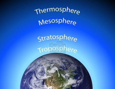 Photo pour Diagramme de l'atmosphère terrestre - image libre de droit