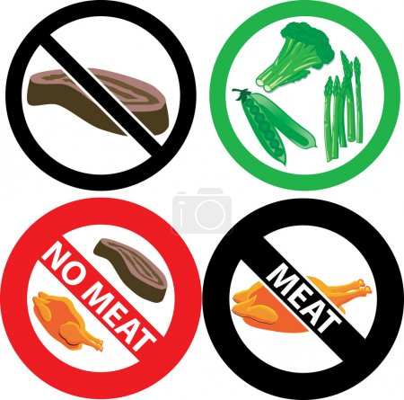 No Meat Sign