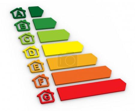 Foto de Escala de rendimiento de la energía aplicada a la construcción de evaluación - Imagen libre de derechos