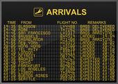 Mezinárodní letiště příjezdy deska