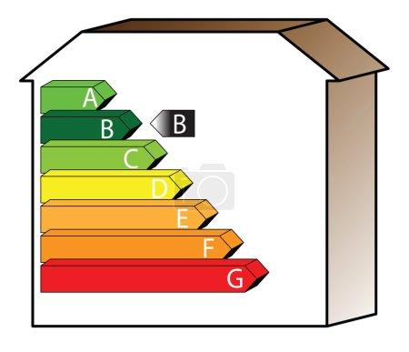 Energy House - Rate B