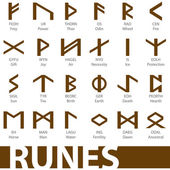 Complete set of runes vector illustration