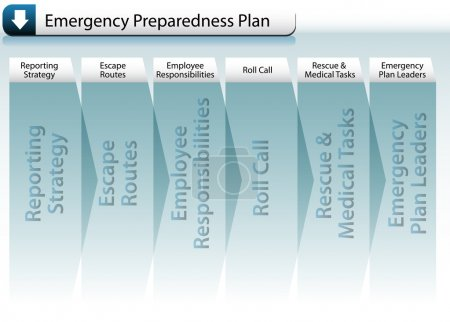 Illustration for An image of a Emergency Preparedness Plan. - Royalty Free Image