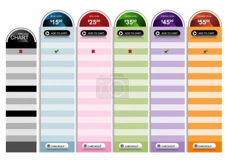 Circle Pricing Chart