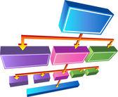 Business model diagram in 3D